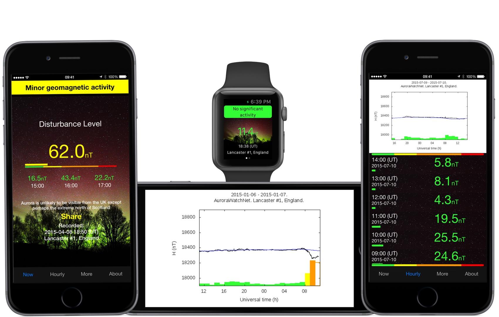 AuroraWatch UK iPhoneWatch
